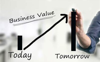 Cost Engineering in Procurement: Three Methods That Increase Business Value